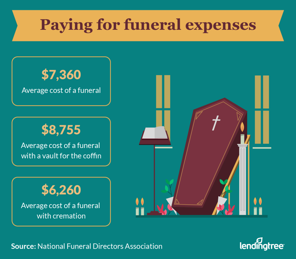 Burial and Cremation Services Payment