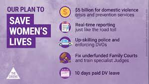 Domestic Violence Crisis and Prevention